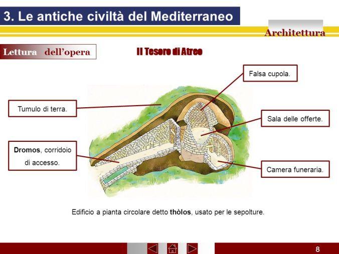 3._Le_antiche_civilt_del_Mediterraneo